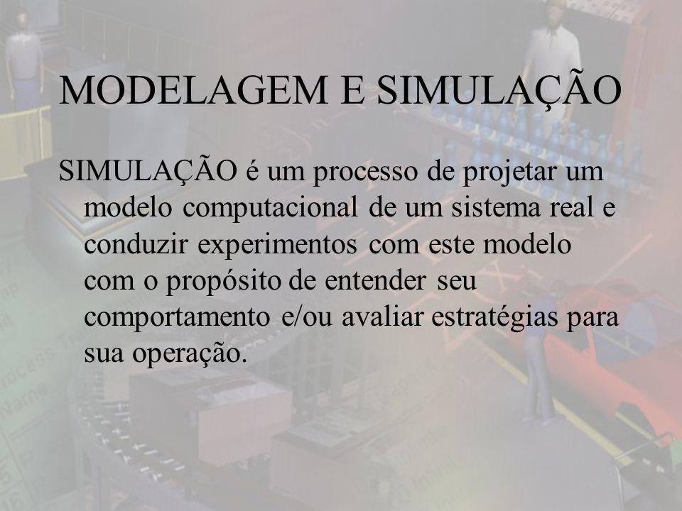 MODELAGEM E SIMULAÇÃO SIMULAÇÃO é um processo de projetar um modelo computacional de um sistema real e conduzir experimentos com este modelo com o propósito de entender seu comportamento e/ou avaliar estratégias para sua operação.