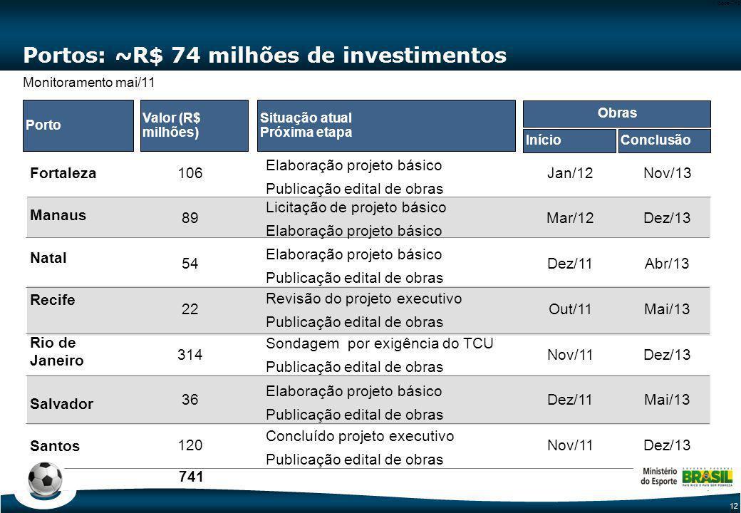 12 Code-P12 Portos: ~R$ 74 milhões de investimentos Monitoramento mai/11 Salvador Natal Fortaleza Recife Rio de Janeiro Santos Manaus Mai/13 Abr/13 No