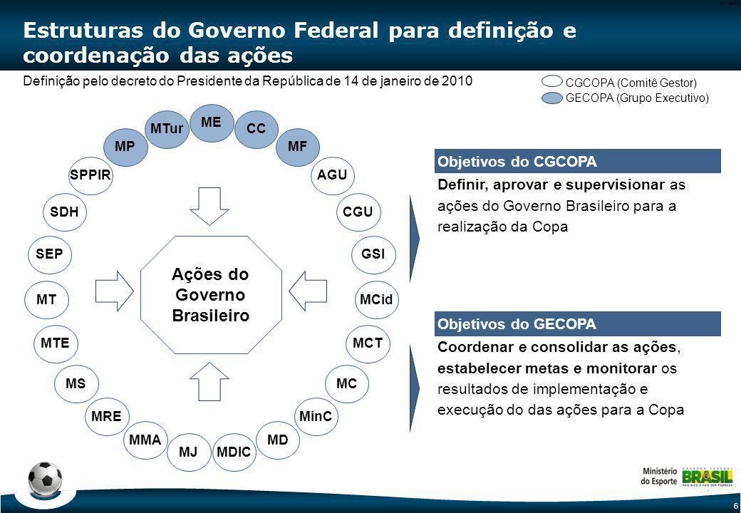 6 Code-P6 Estruturas do Governo Federal para definição e coordenação das ações Definir, aprovar e supervisionar as ações do Governo Brasileiro para a