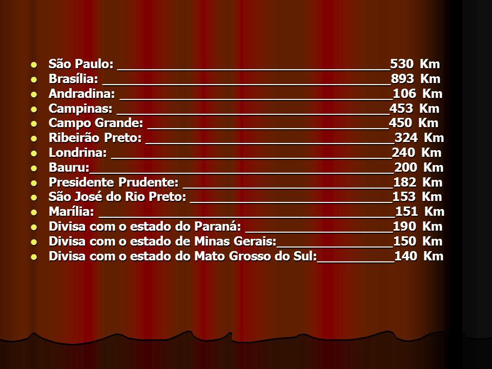 São Paulo: ___________________________________530 Km São Paulo: ___________________________________530 Km Brasília: _____________________________________893 Km Brasília: _____________________________________893 Km Andradina: ___________________________________106 Km Andradina: ___________________________________106 Km Campinas: ___________________________________453 Km Campinas: ___________________________________453 Km Campo Grande: _______________________________450 Km Campo Grande: _______________________________450 Km Ribeirão Preto: ________________________________324 Km Ribeirão Preto: ________________________________324 Km Londrina: ____________________________________240 Km Londrina: ____________________________________240 Km Bauru:_______________________________________200 Km Bauru:_______________________________________200 Km Presidente Prudente: ___________________________182 Km Presidente Prudente: ___________________________182 Km São José do Rio Preto: __________________________153 Km São José do Rio Preto: __________________________153 Km Marília: ______________________________________151 Km Marília: ______________________________________151 Km Divisa com o estado do Paraná: ___________________190 Km Divisa com o estado do Paraná: ___________________190 Km Divisa com o estado de Minas Gerais:_______________150 Km Divisa com o estado de Minas Gerais:_______________150 Km Divisa com o estado do Mato Grosso do Sul:__________140 Km Divisa com o estado do Mato Grosso do Sul:__________140 Km