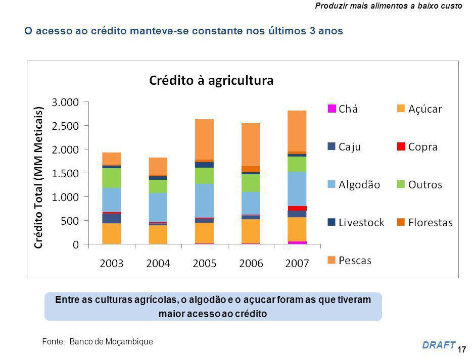 Produzir mais alimentos a baixo custo DRAFT O acesso ao crédito manteve-se constante nos últimos 3 anos 17 Fonte: Banco de Moçambique Entre as culturas agrícolas, o algodão e o açucar foram as que tiveram maior acesso ao crédito
