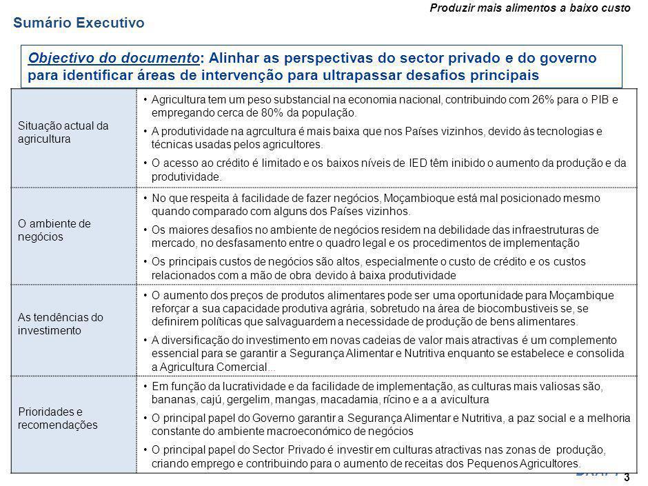 Produzir mais alimentos a baixo custo DRAFT AMBIENTE DE NEGOCIOS 24 CONCEITOS E ANÁLISE DE IMPACTO DO AMBIENTE DE NEGÓCIOS OS PRINCIPAIS DETERMINANTES DO AMBIENTE DE NEGÓCIOS AGRÁRIOS E OS PROBLEMAS CORRELACIONADOS OS PRINCIPAIS CUSTOS DO NEGÓCIO EM MOÇAMBIQUE COMPARADOS COM PAÍSES DA REGIÃO