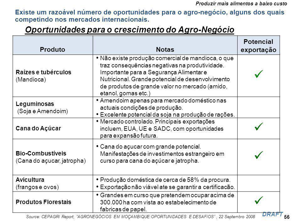 Produzir mais alimentos a baixo custo DRAFT 56 ProdutoNotas Potencial exportação Raízes e tubérculos (Mandioca) Não existe produção comercial de mandioca, o que traz consequências negativas na produtividade.