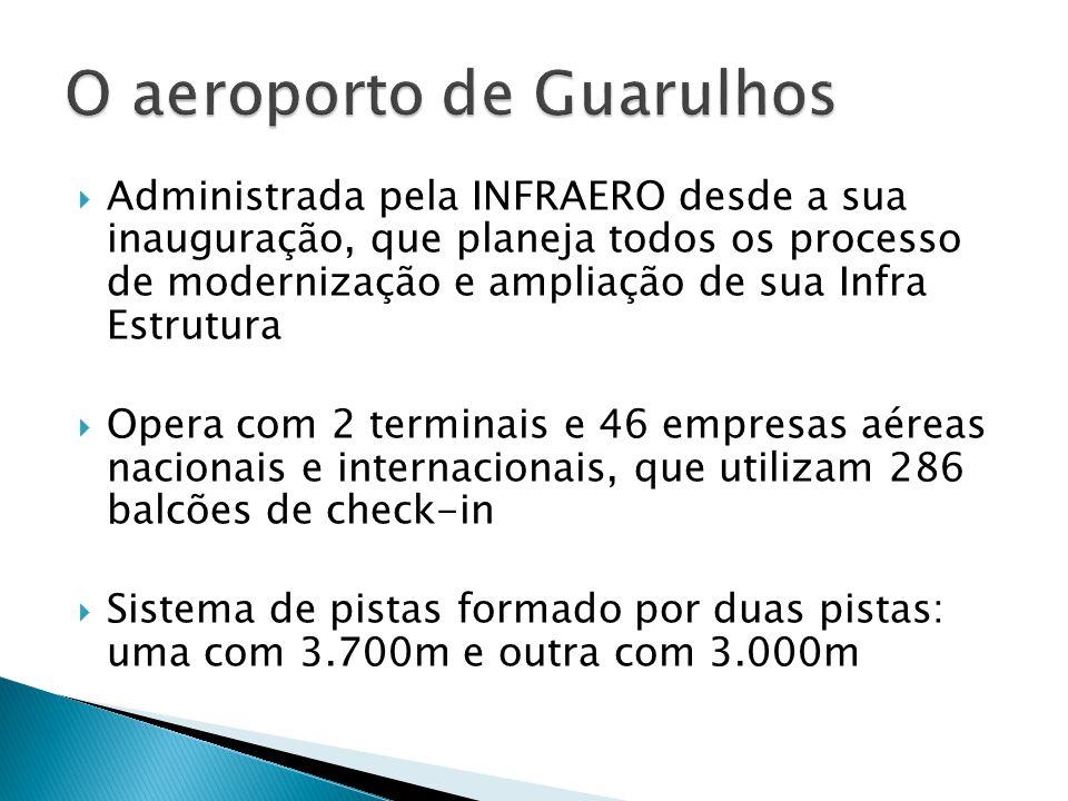 Administrada pela INFRAERO desde a sua inauguração, que planeja todos os processo de modernização e ampliação de sua Infra Estrutura Opera com 2 termi