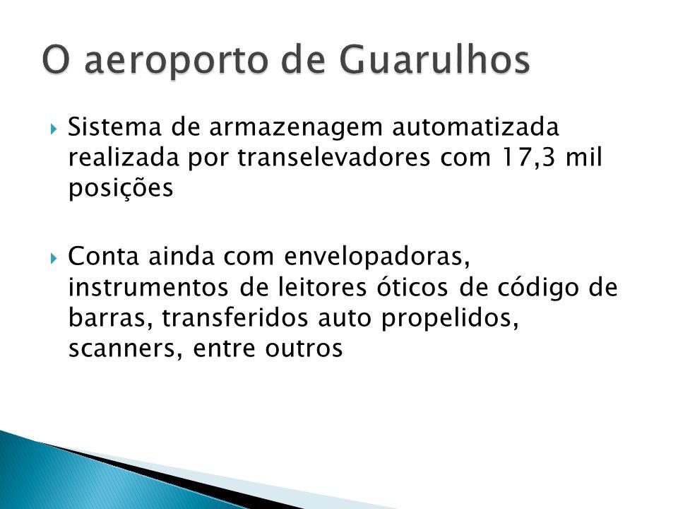 Sistema de armazenagem automatizada realizada por transelevadores com 17,3 mil posições Conta ainda com envelopadoras, instrumentos de leitores óticos