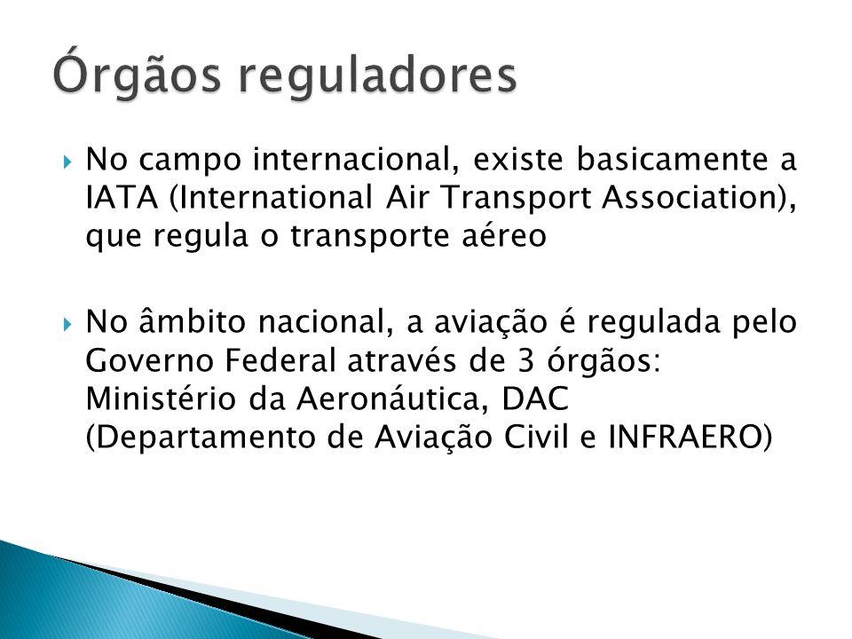 No campo internacional, existe basicamente a IATA (International Air Transport Association), que regula o transporte aéreo No âmbito nacional, a aviaç