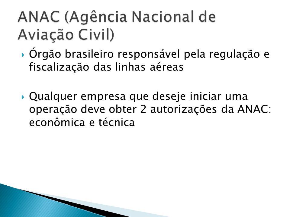 Órgão brasileiro responsável pela regulação e fiscalização das linhas aéreas Qualquer empresa que deseje iniciar uma operação deve obter 2 autorizaçõe