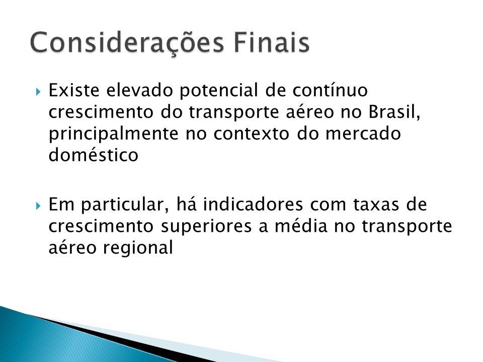 Existe elevado potencial de contínuo crescimento do transporte aéreo no Brasil, principalmente no contexto do mercado doméstico Em particular, há indi