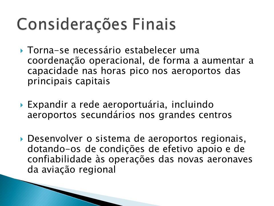 Torna-se necessário estabelecer uma coordenação operacional, de forma a aumentar a capacidade nas horas pico nos aeroportos das principais capitais Ex