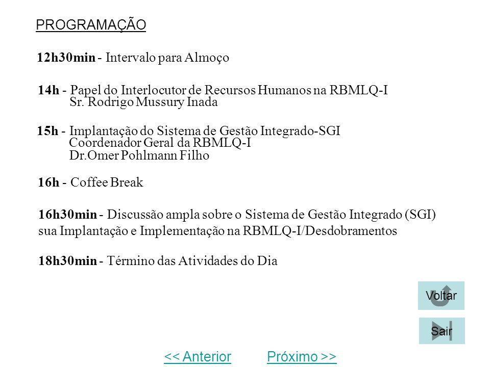 PROGRAMAÇÃO 12h30min - Intervalo para Almoço 14h - Papel do Interlocutor de Recursos Humanos na RBMLQ-I Sr. Rodrigo Mussury Inada 15h - Implantação do
