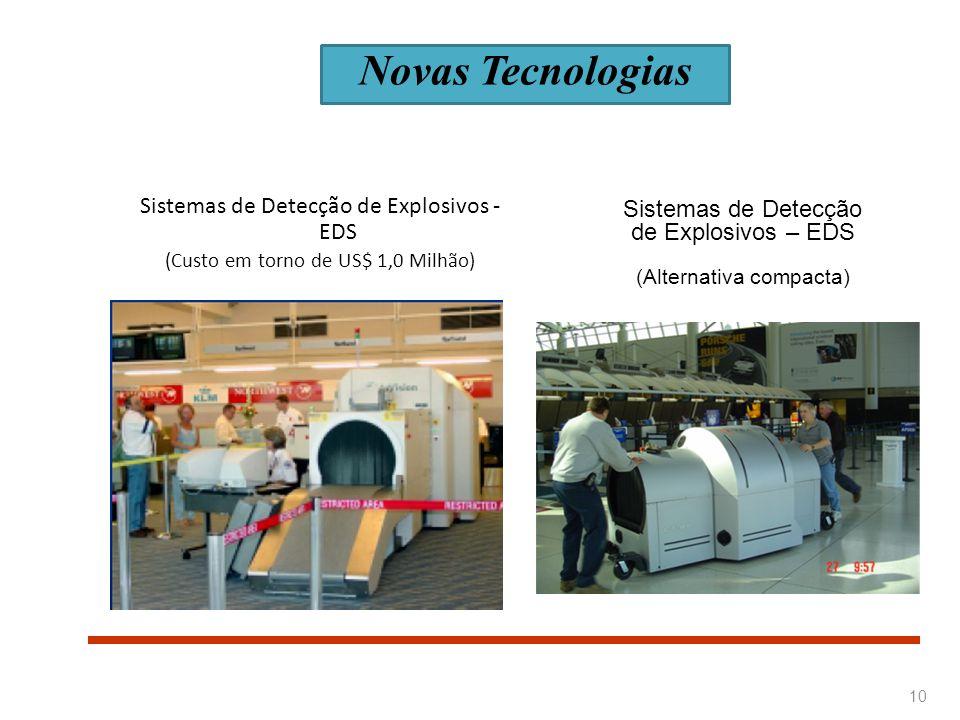 10 Sistemas de Detecção de Explosivos - EDS (Custo em torno de US$ 1,0 Milhão) Sistemas de Detecção de Explosivos – EDS (Alternativa compacta) Novas Tecnologias