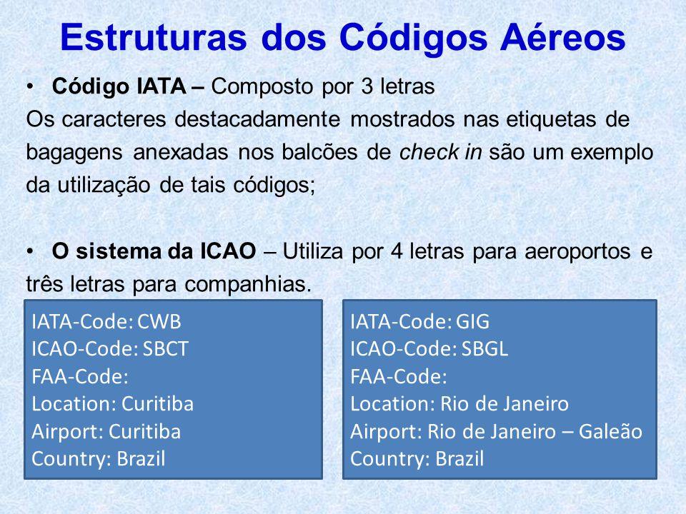 Código IATA – Composto por 3 letras Os caracteres destacadamente mostrados nas etiquetas de bagagens anexadas nos balcões de check in são um exemplo d