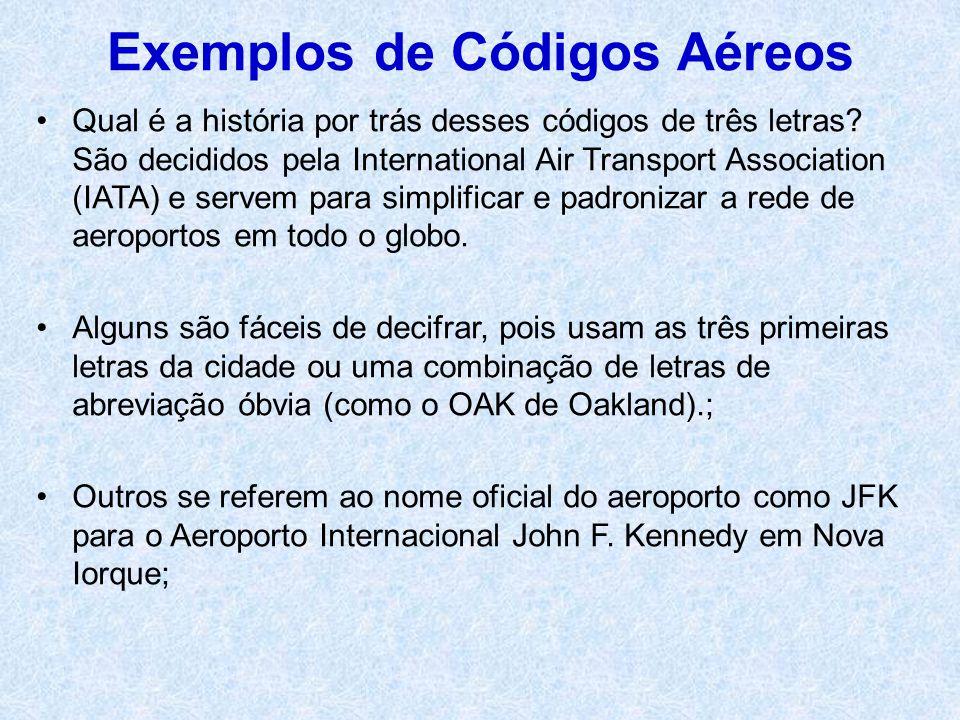 A ICAO também é responsável por criar códigos alfanuméricos para aviões, que são utilizados em planos de vôo.
