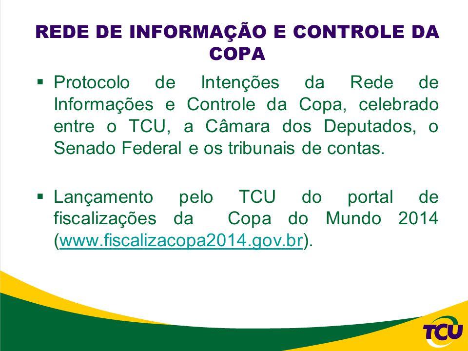 REDE DE INFORMAÇÃO E CONTROLE DA COPA Protocolo de Intenções da Rede de Informações e Controle da Copa, celebrado entre o TCU, a Câmara dos Deputados,