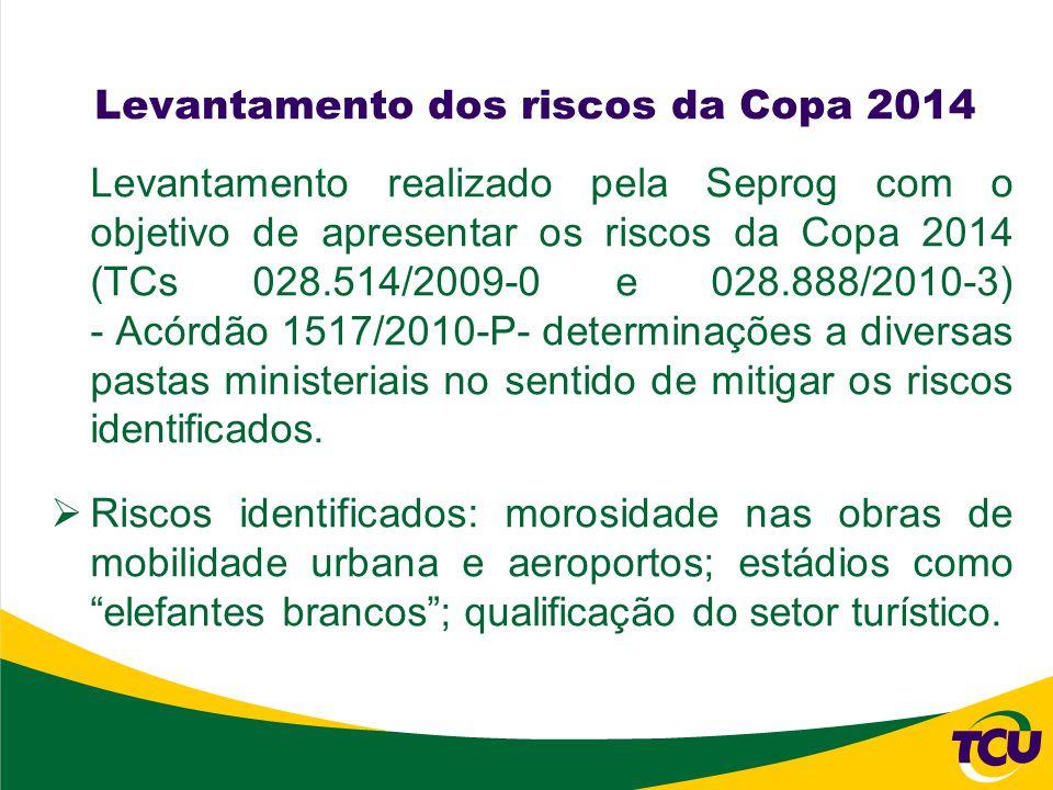 Levantamento dos riscos da Copa 2014 Levantamento realizado pela Seprog com o objetivo de apresentar os riscos da Copa 2014 (TCs 028.514/2009-0 e 028.