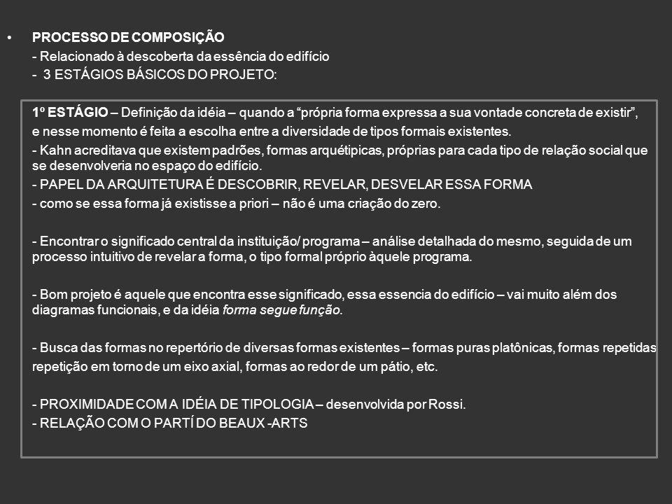 PROCESSO DE COMPOSIÇÃO - Relacionado à descoberta da essência do edifício - 3 ESTÁGIOS BÁSICOS DO PROJETO: 1º ESTÁGIO – Definição da idéia – quando a