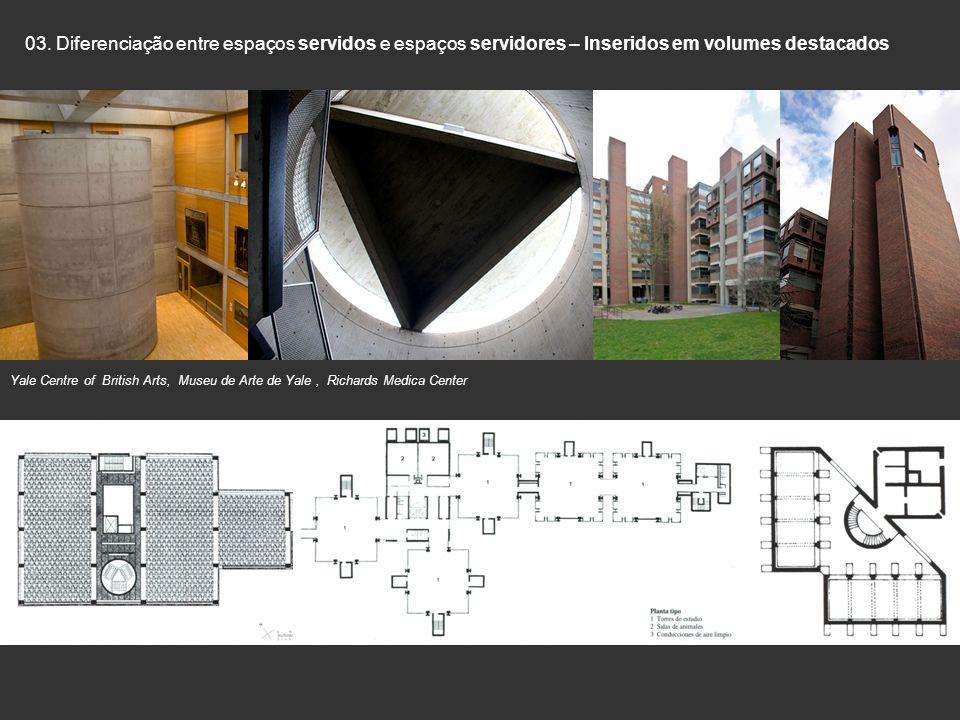03. Diferenciação entre espaços servidos e espaços servidores – Inseridos em volumes destacados Yale Centre of British Arts, Museu de Arte de Yale, Ri