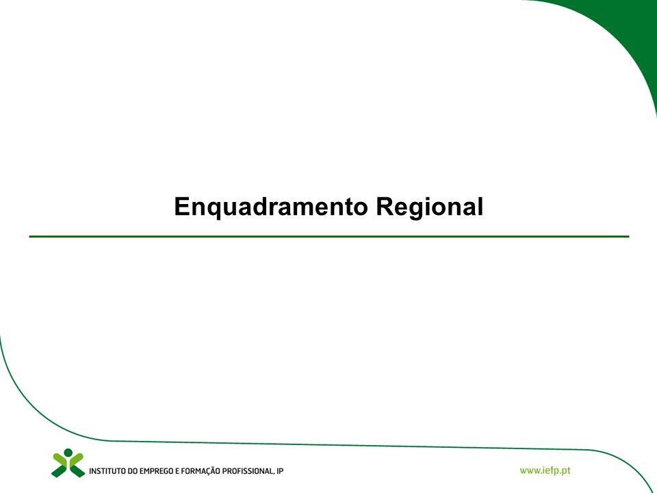 Enquadramento Regional
