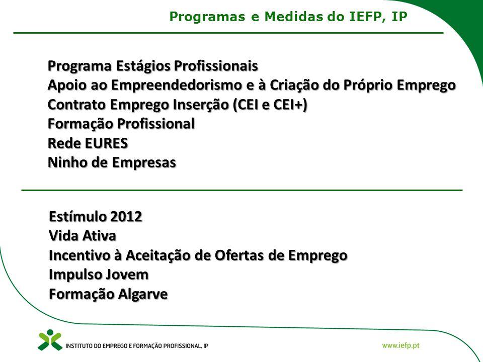 Programa Estágios Profissionais Apoio ao Empreendedorismo e à Criação do Próprio Emprego Contrato Emprego Inserção (CEI e CEI+) Formação Profissional Rede EURES Ninho de Empresas Estímulo 2012 Vida Ativa Incentivo à Aceitação de Ofertas de Emprego Impulso Jovem Formação Algarve
