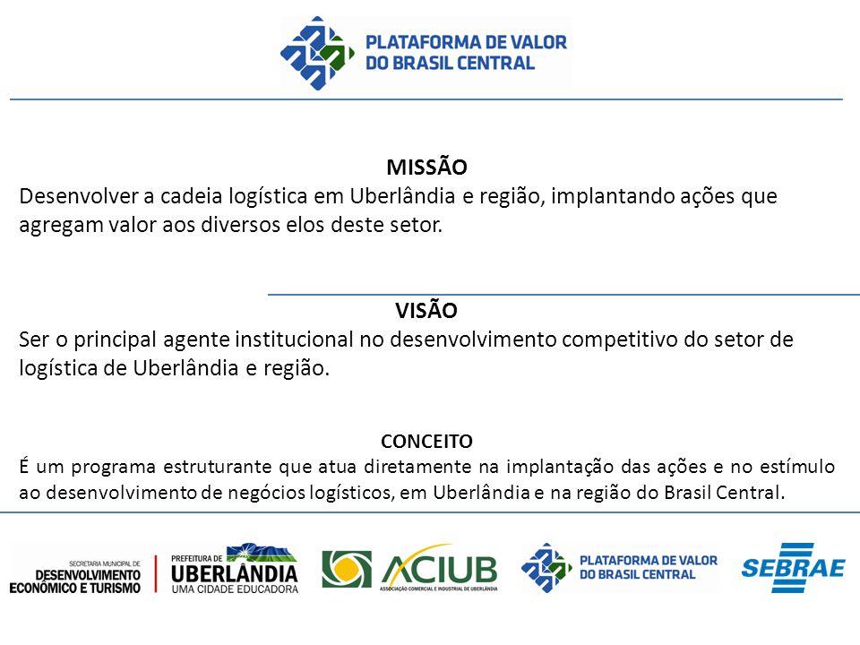 MISSÃO Desenvolver a cadeia logística em Uberlândia e região, implantando ações que agregam valor aos diversos elos deste setor. VISÃO Ser o principal
