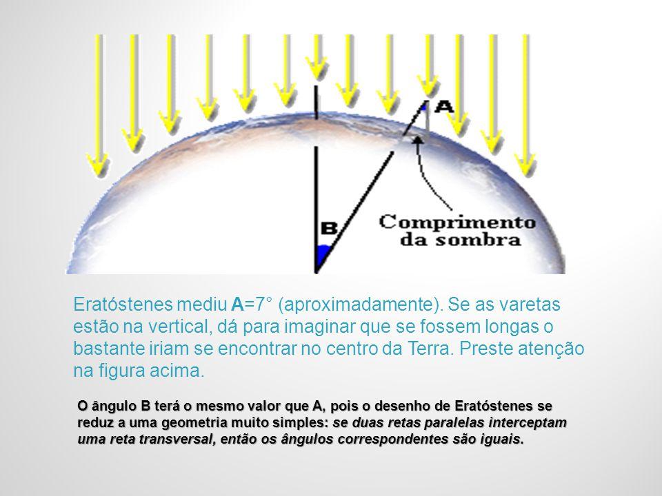 O ângulo B terá o mesmo valor que A, pois o desenho de Eratóstenes se reduz a uma geometria muito simples: se duas retas paralelas interceptam uma reta transversal, então os ângulos correspondentes são iguais.