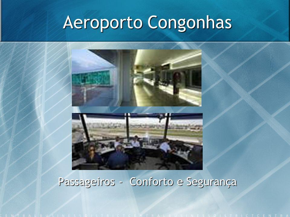 Aeroporto Congonhas Passageiros - Conforto e Segurança