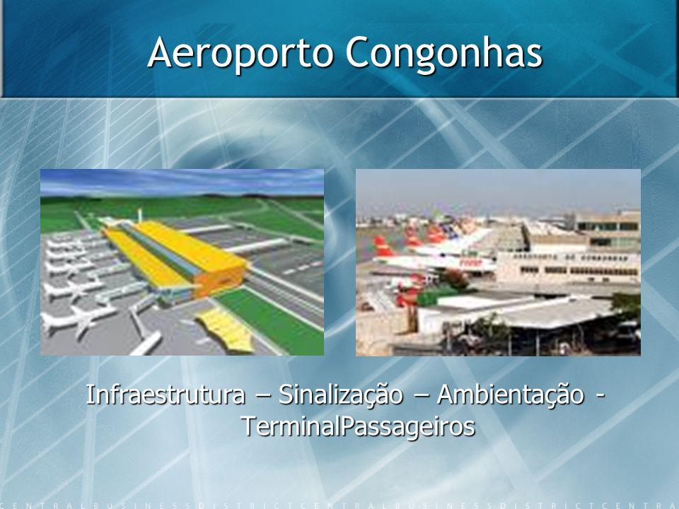 Aeroporto Congonhas Infraestrutura – Sinalização – Ambientação - TerminalPassageiros