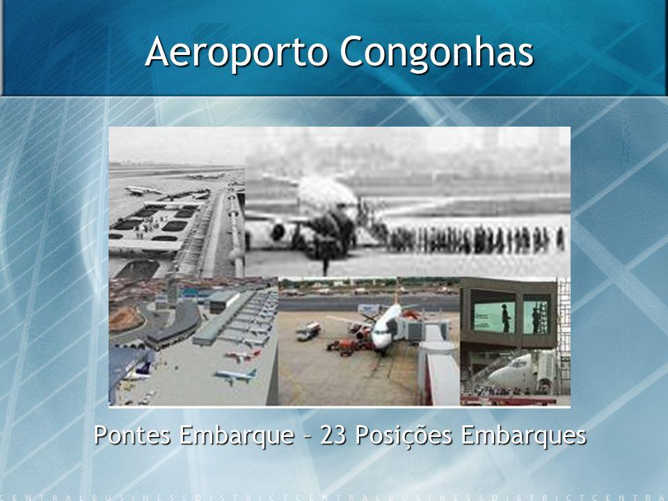 Aeroporto Congonhas Pontes Embarque – 23 Posições Embarques