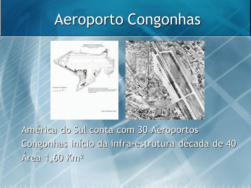 América do Sul conta com 30 Aeroportos Congonhas início da infra-estrutura década de 40 Área 1,60 Km²