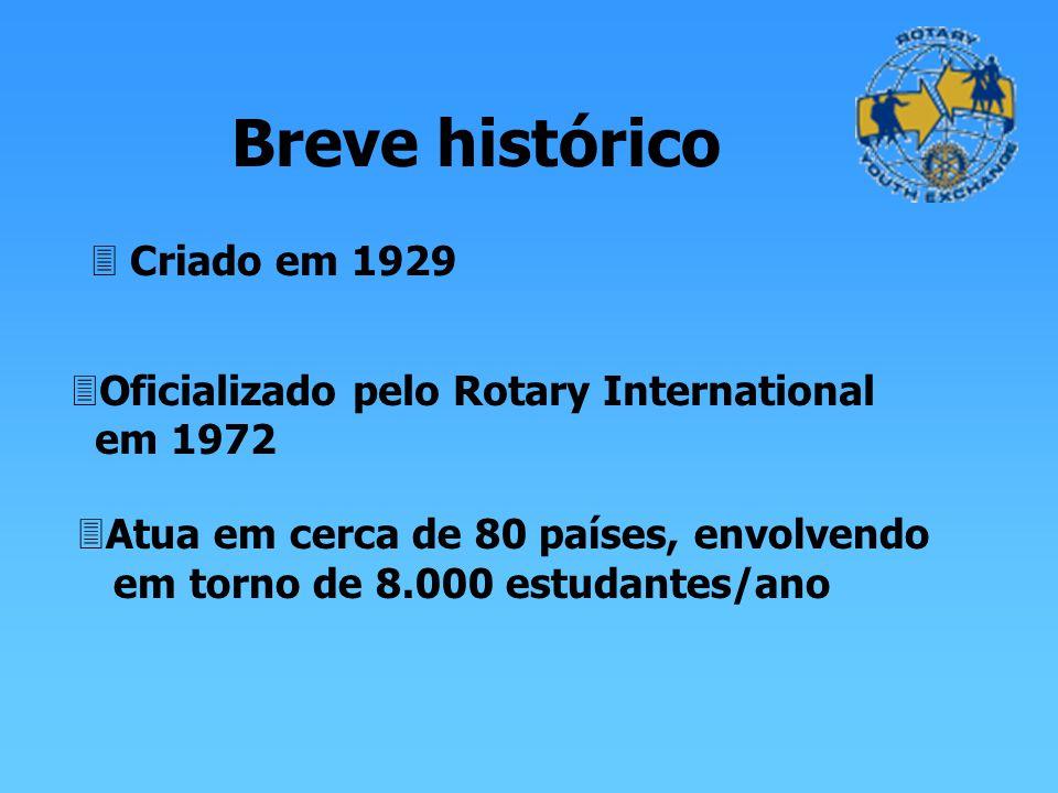 Breve histórico 3 3Criado em 1929 3Oficializado pelo Rotary International em 1972 3Atua em cerca de 80 países, envolvendo em torno de 8.000 estudantes/ano
