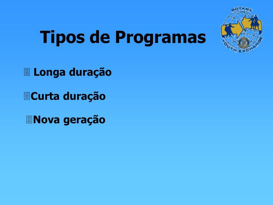 Tipos de Programas 3 3Longa duração 3Curta duração 3Nova geração