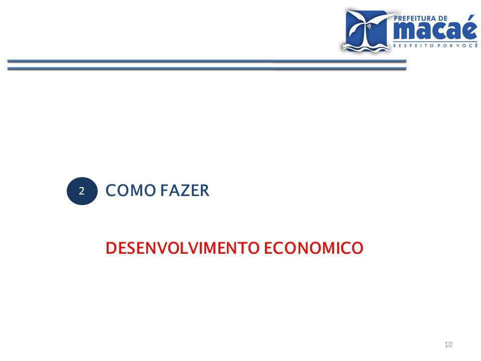 2 COMO FAZER DESENVOLVIMENTO ECONOMICO 10