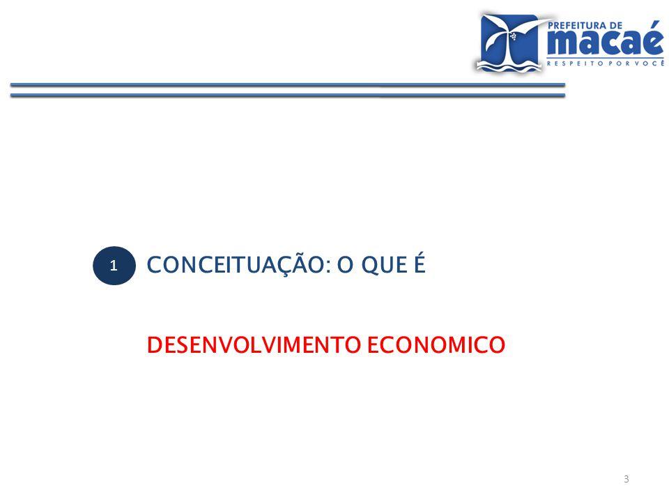 1 CONCEITUAÇÃO: O QUE É DESENVOLVIMENTO ECONOMICO 3