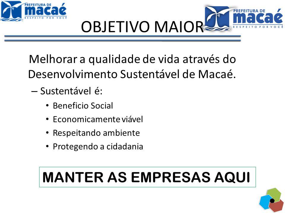 OBJETIVO MAIOR Melhorar a qualidade de vida através do Desenvolvimento Sustentável de Macaé. – Sustentável é: Beneficio Social Economicamente viável R
