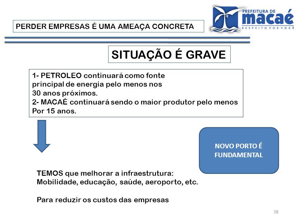 38 PERDER EMPRESAS É UMA AMEAÇA CONCRETA 1- PETROLEO continuará como fonte principal de energia pelo menos nos 30 anos próximos.