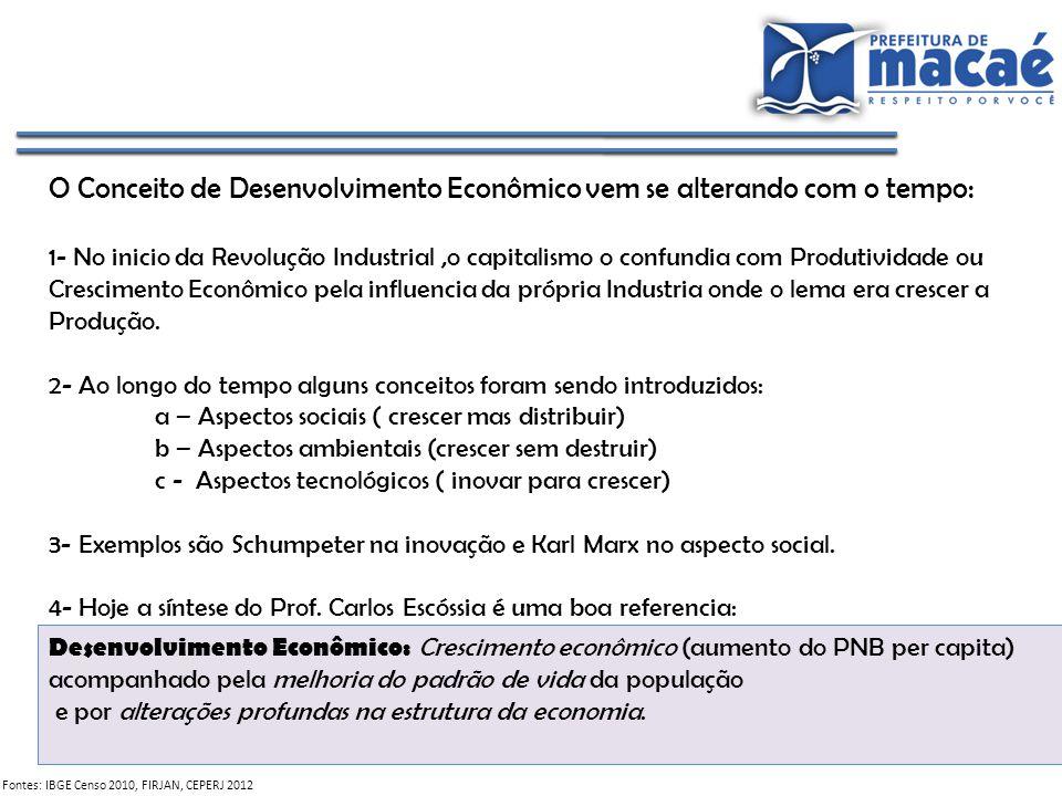4 Fontes: IBGE Censo 2010, FIRJAN, CEPERJ 2012 O Conceito de Desenvolvimento Econômico vem se alterando com o tempo: 1- No inicio da Revolução Industr