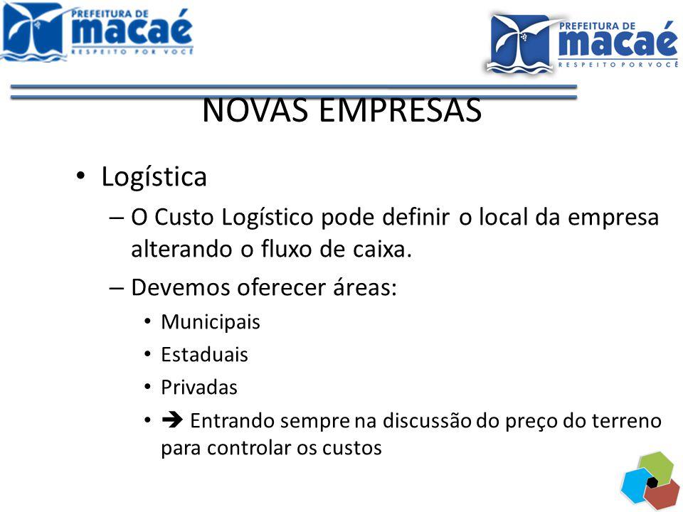 NOVAS EMPRESAS Logística – O Custo Logístico pode definir o local da empresa alterando o fluxo de caixa. – Devemos oferecer áreas: Municipais Estaduai