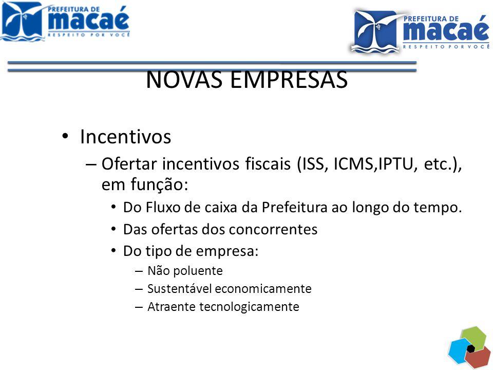 NOVAS EMPRESAS Incentivos – Ofertar incentivos fiscais (ISS, ICMS,IPTU, etc.), em função: Do Fluxo de caixa da Prefeitura ao longo do tempo. Das ofert