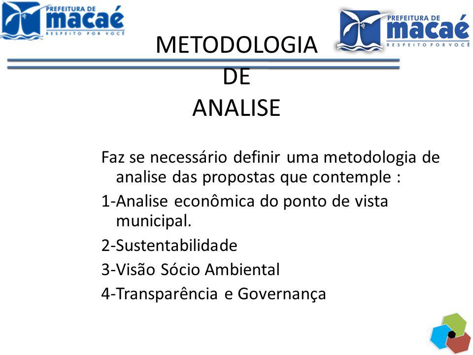 METODOLOGIA DE ANALISE Faz se necessário definir uma metodologia de analise das propostas que contemple : 1-Analise econômica do ponto de vista munici