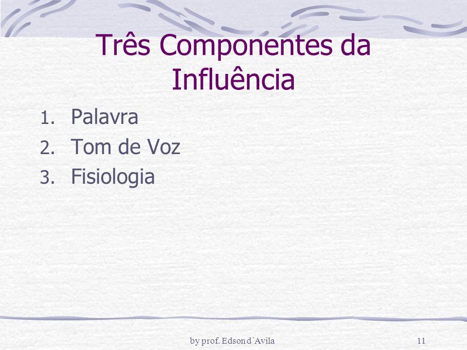 by prof. Edson d´Avila11 Três Componentes da Influência 1. Palavra 2. Tom de Voz 3. Fisiologia