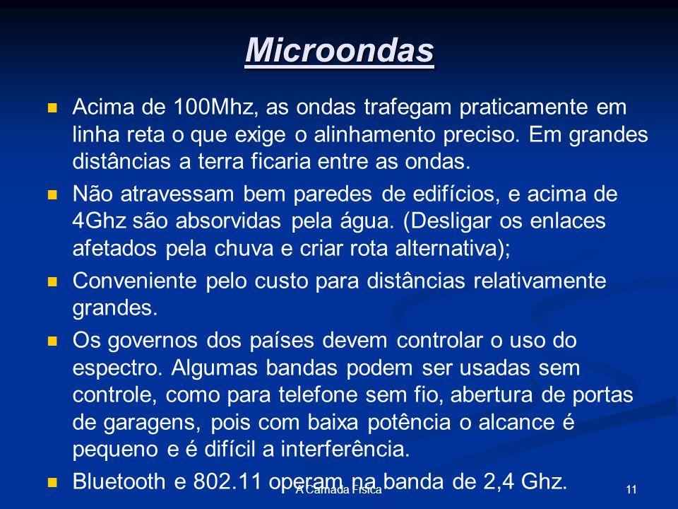 11A Camada Física Microondas Acima de 100Mhz, as ondas trafegam praticamente em linha reta o que exige o alinhamento preciso.