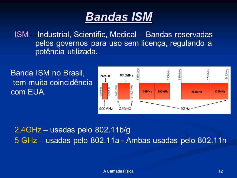 12A Camada Física Bandas ISM ISM – Industrial, Scientific, Medical – Bandas reservadas pelos governos para uso sem licença, regulando a potência utilizada.