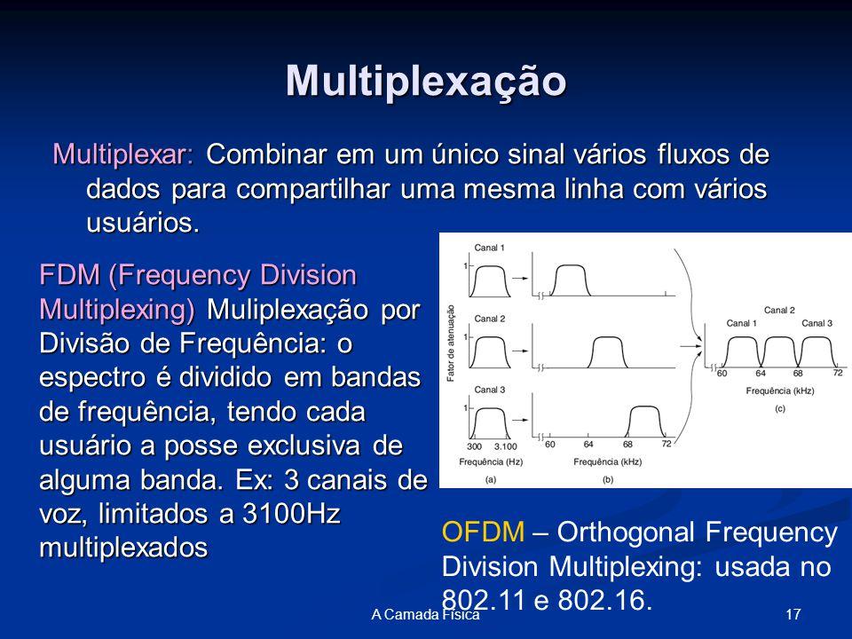 17A Camada Física Multiplexação Multiplexar: Combinar em um único sinal vários fluxos de dados para compartilhar uma mesma linha com vários usuários.