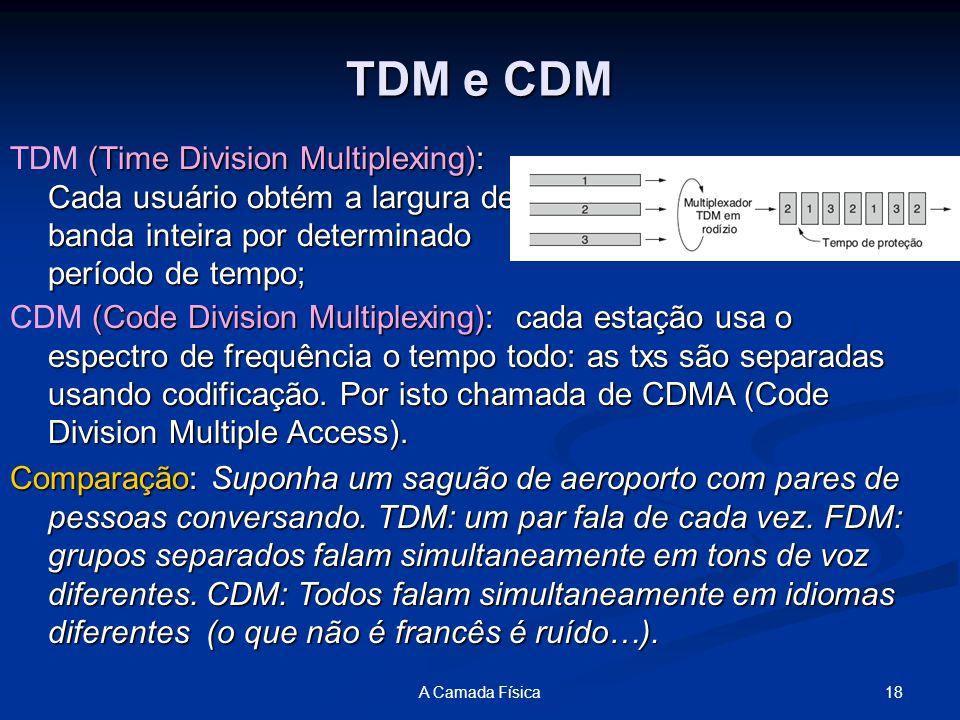 18A Camada Física TDM e CDM (Time Division Multiplexing): Cada usuário obtém a largura de banda inteira por determinado período de tempo; TDM (Time Division Multiplexing): Cada usuário obtém a largura de banda inteira por determinado período de tempo; (Code Division Multiplexing): cada estação usa o espectro de frequência o tempo todo: as txs são separadas usando codificação.