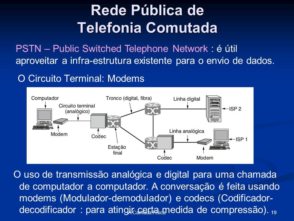 19A Camada Física Rede Pública de Telefonia Comutada PSTN – Public Switched Telephone Network : é útil aproveitar a infra-estrutura existente para o envio de dados.
