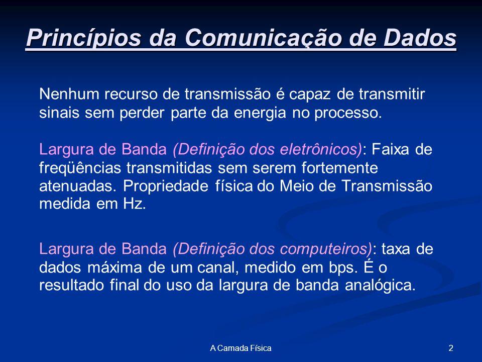2A Camada Física Princípios da Comunicação de Dados Nenhum recurso de transmissão é capaz de transmitir sinais sem perder parte da energia no processo.