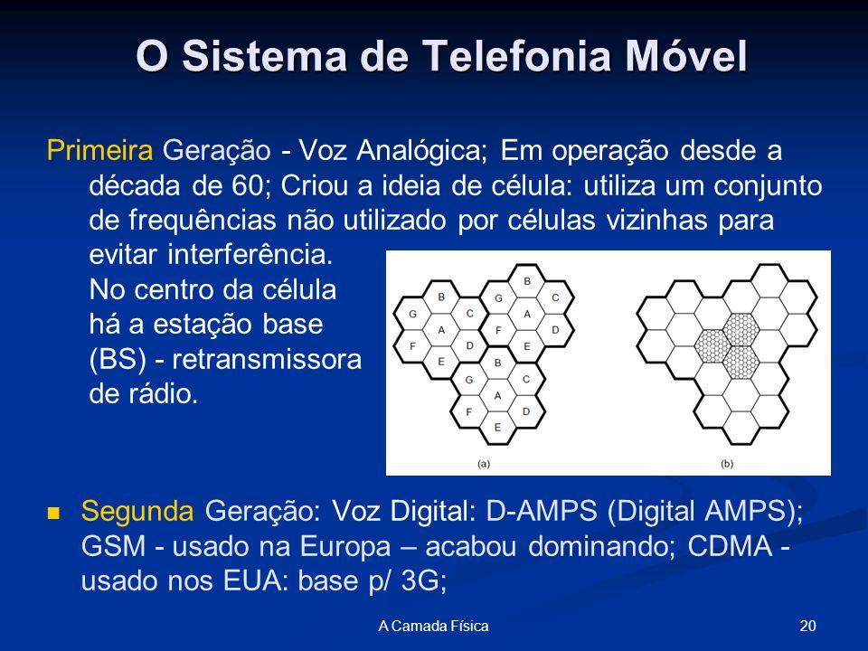 20A Camada Física O Sistema de Telefonia Móvel Primeira Geração - Voz Analógica; Em operação desde a década de 60; Criou a ideia de célula: utiliza um conjunto de frequências não utilizado por células vizinhas para evitar interferência.