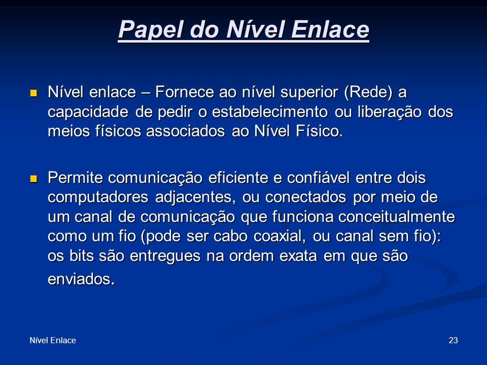 Nível Enlace 23 Nível enlace – Fornece ao nível superior (Rede) a capacidade de pedir o estabelecimento ou liberação dos meios físicos associados ao Nível Físico.