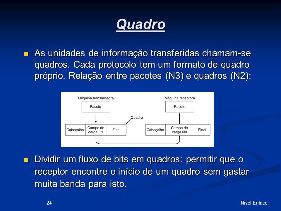 Quadro As unidades de informação transferidas chamam-se quadros.