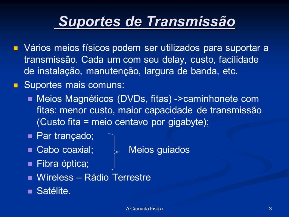 3A Camada Física Suportes de Transmissão Suportes de Transmissão Vários meios físicos podem ser utilizados para suportar a transmissão.